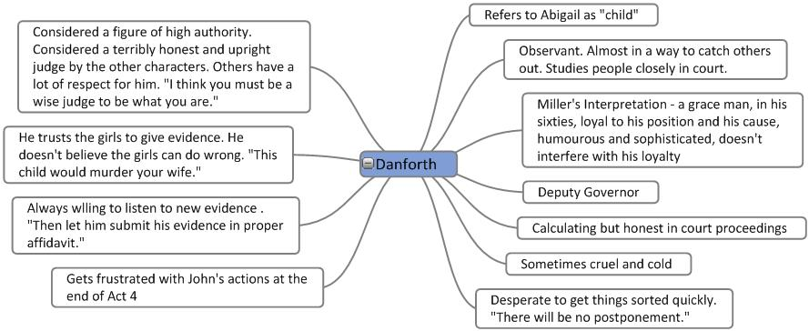 crucible danforth essay