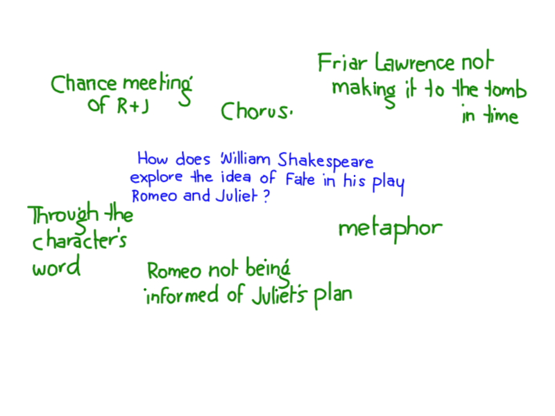 romeo's tragic flaws leading to his The tragedy of romeo and juliet is a play written by william shakespeare for a  play to be a tragedy there must be a tragic hero in shakespeare plays, tragedy.