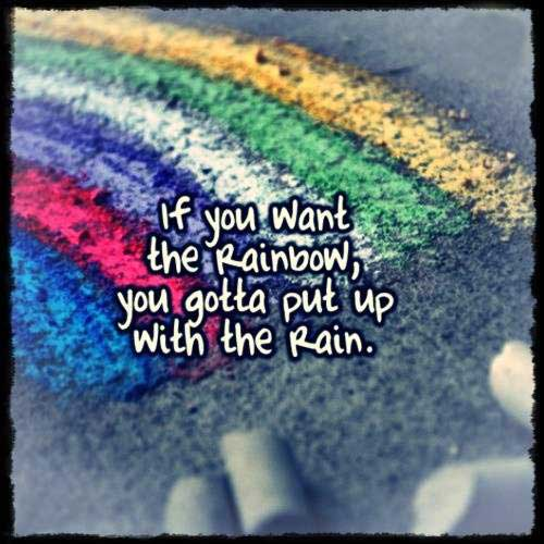Inspirational Quotes About Rainy Days: Rainy Day Quotes For Facebook. QuotesGram