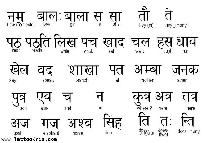 mother and son in sanskrit language Continues as a liturgical language (classical sanskrit) revival: a few attempts at revival have been reported in indian and nepalese newspapers india: 14,135 indians claimed sanskrit to be their mother tongue in the 2001 census of india: nepal: 1,669 nepalis in 2011 nepal census reported sanskrit as their mother tongue.
