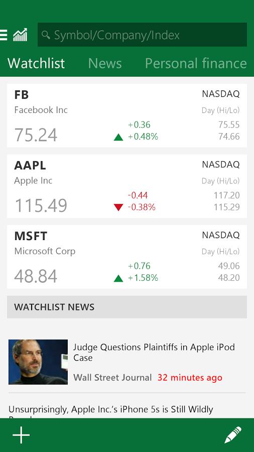 Msn money stock options