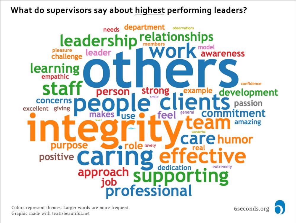 Supervisor Inspirational Quotes Quotesgram