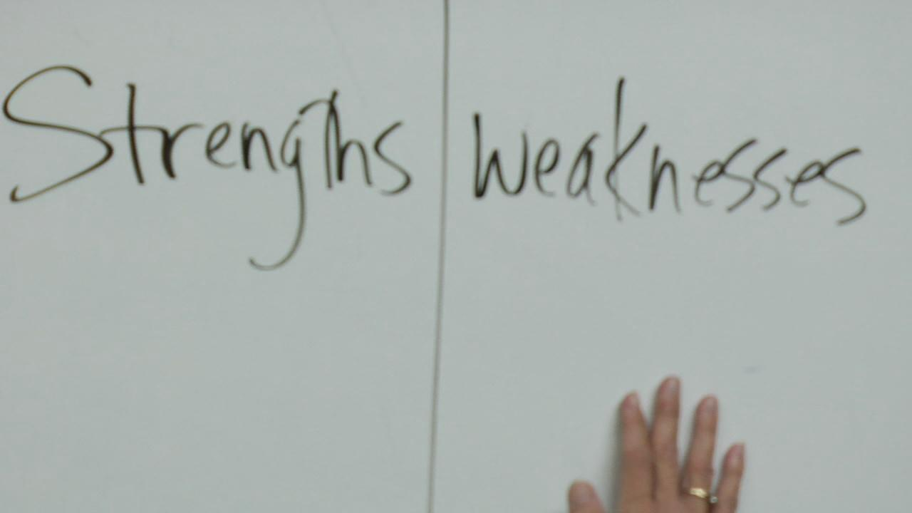 strength vs weakness quotes quotesgram