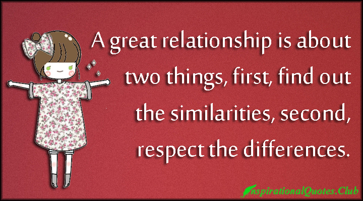 Leadership and Management - Relationship & Differences