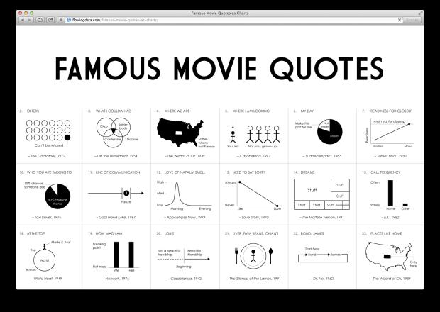 Quotes By Famous Film Directors Quotesgram