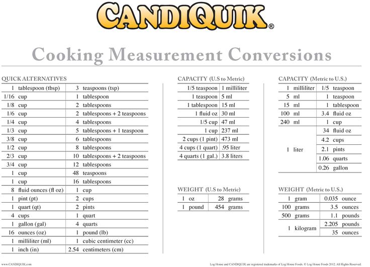 Cooking Measurement Love Quotes QuotesGram – Recipe Conversion Worksheet