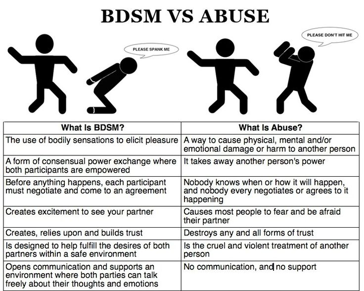 Subs and doms