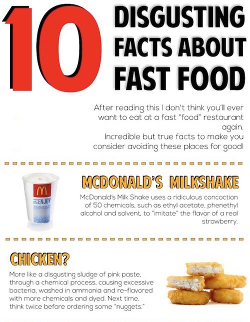 Gross American Fast Food