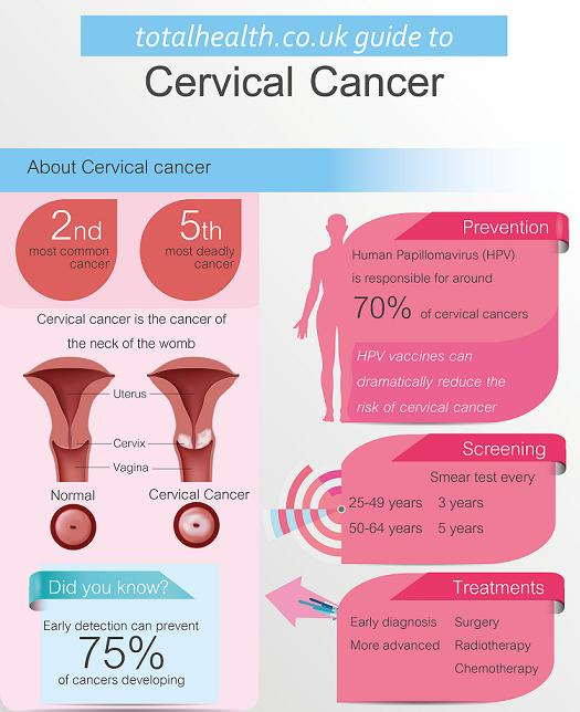 Funny Quotes About Cervical Cancer Quotesgram