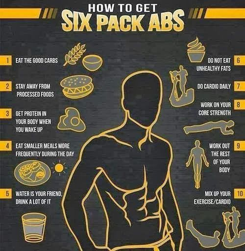Six Pack Abs Quotes. QuotesGram
