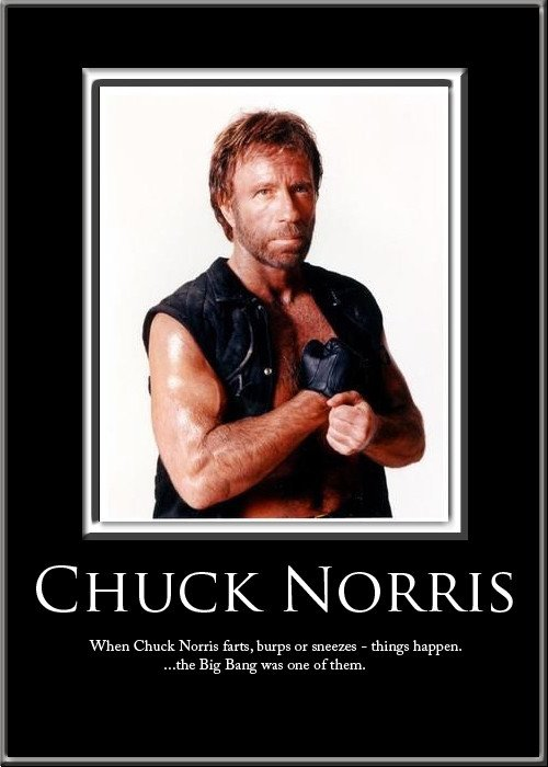 Chuck Norris Motivatio...