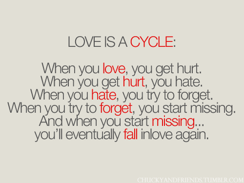 I Hate That I Love You Quotes: Loving Someone Who Doesnt Love You Quotes. QuotesGram