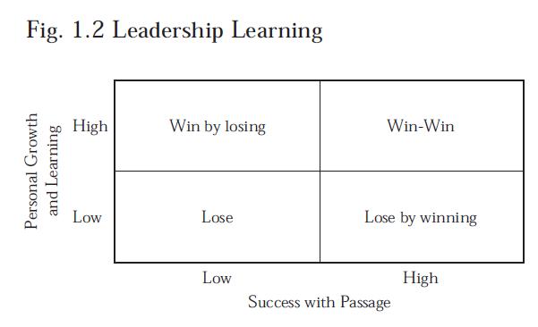 leadership reflection essay