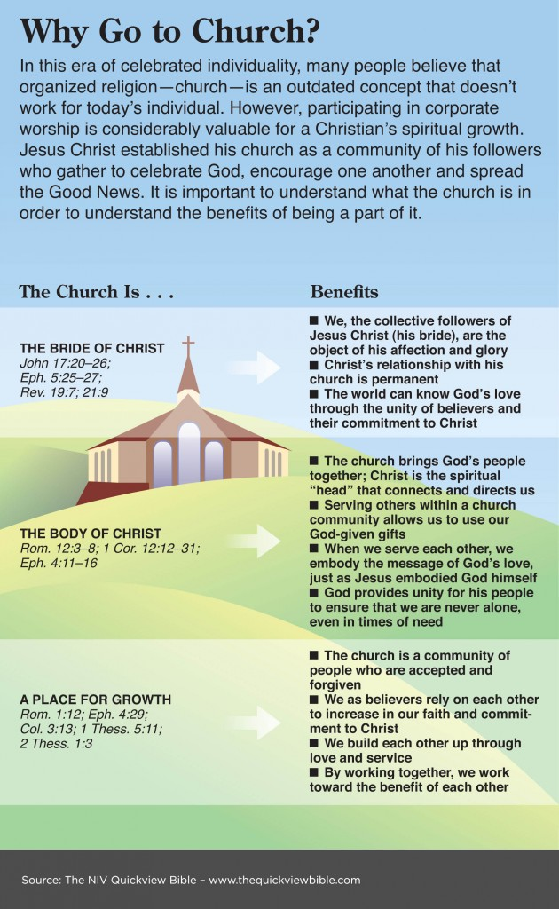 importance and structure of worship A guide to leading effective praise and worship  this guide uses the prayer structure and prayer elements described in the hsi guide to personal prayer and you.