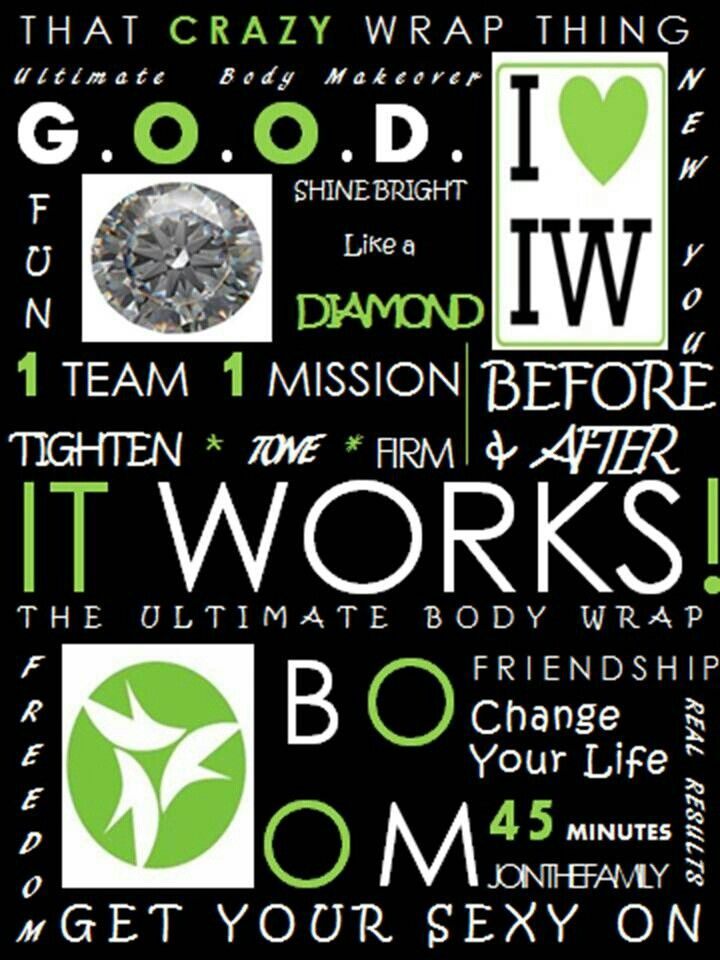 Itworks global quotes quotesgram for It works global photos
