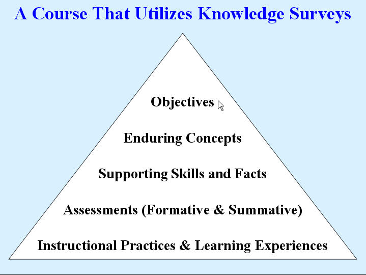 a view on knowledge Aristotle's view of knowledge (and some objections) by dr dave yount aristotle's view (very brief synopsis, based on a short excerpt from cottingham's western philosophy: an.