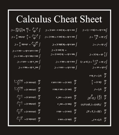 Cheat sheet: What is Digital Twin?