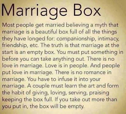 Troubled Marriage Quotes Quotesgram