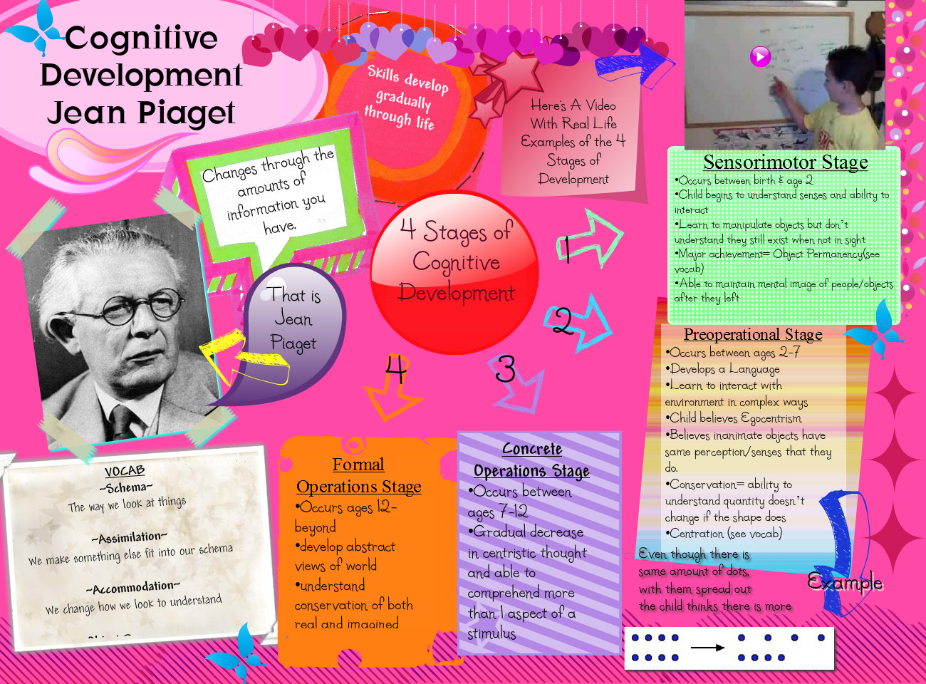 essays on piaget cognitive development Comparison of piaget and vygotsky on children cognition cognition is the process involved in thinking and mental activity, such as attention, memory and problem solving.