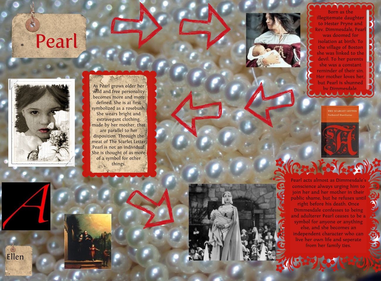 scarlet letter diary entry as pearl Get an answer for 'i need to write a journal entry on the feelings of roger chillingworth in the scarlet letter could anyone please help' and find homework help for other the scarlet.