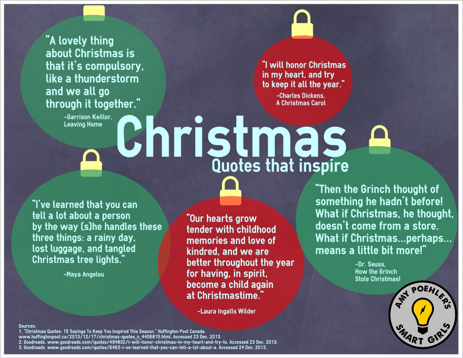 Christmas List Quotes Quotesgram: Quotes About Holiday Spirit. QuotesGram