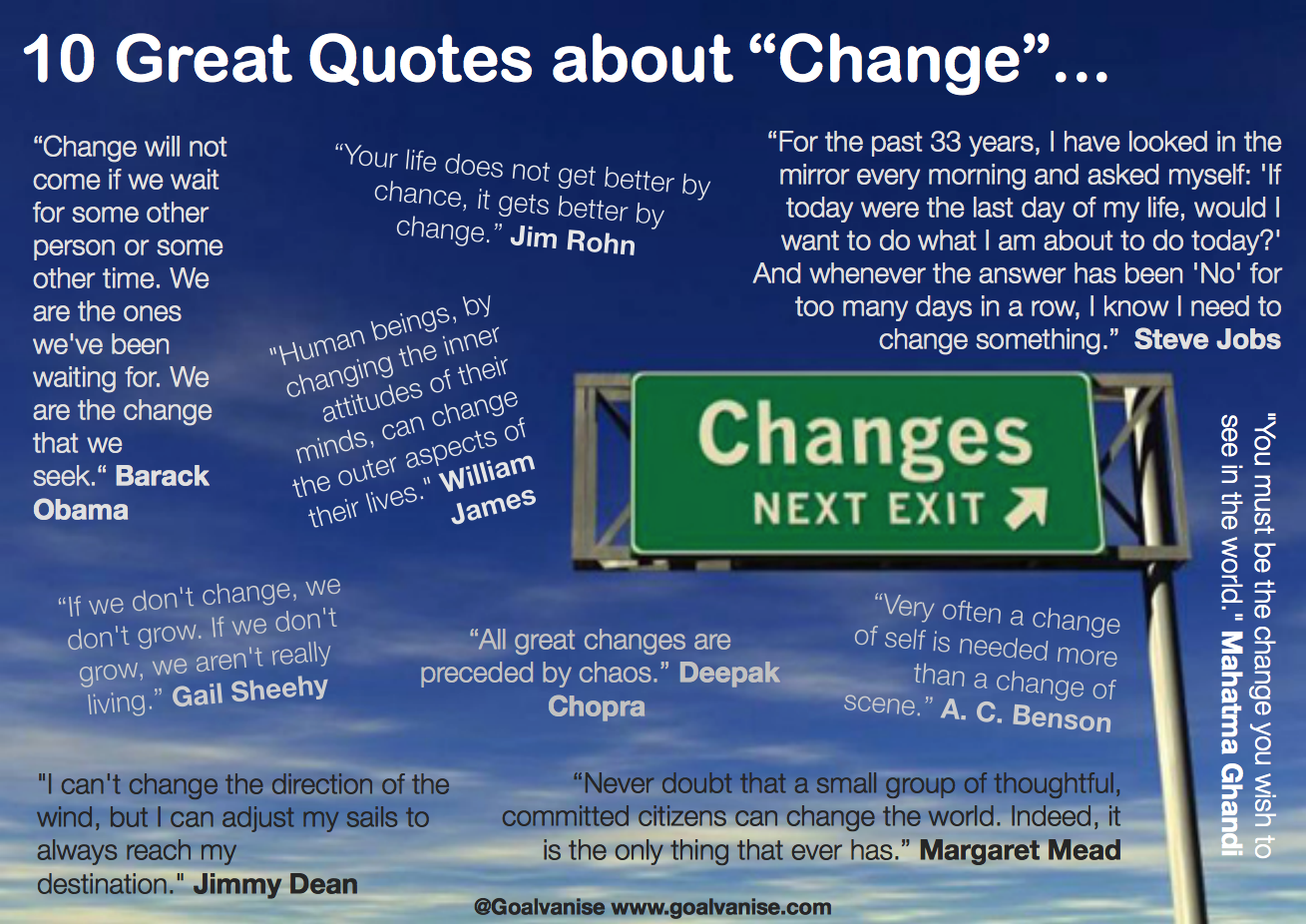 quotes about change and growth quotesgram