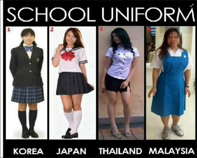 Fast Facts: School uniforms (50) - nces.ed.gov