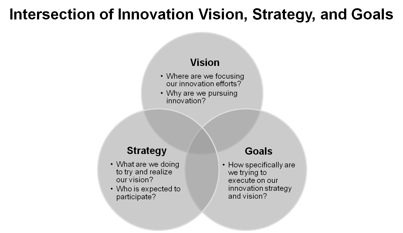 strategic vision quotes  quotesgram