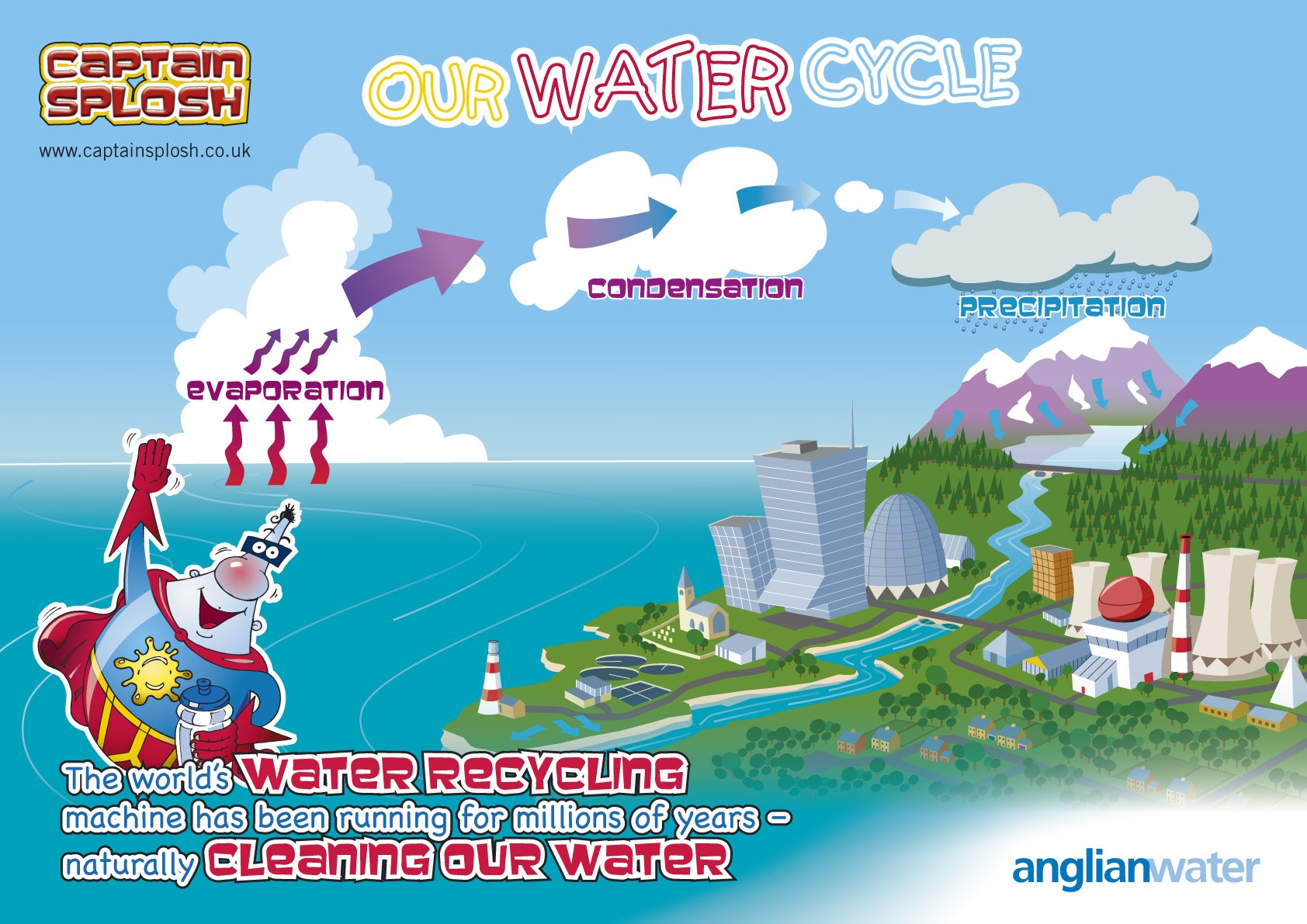 Water Cycle: Quotes About The Water Cycle. QuotesGram