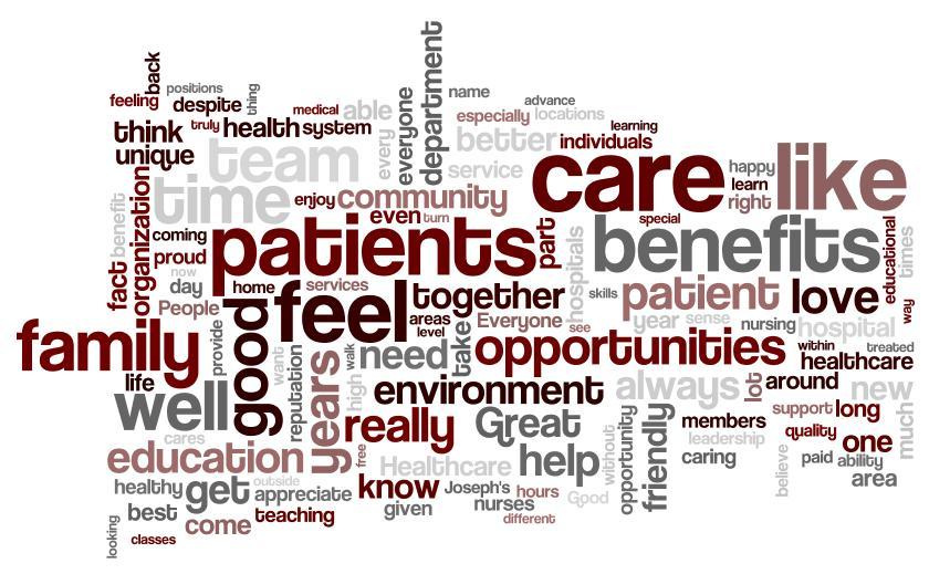 Hospital Teamwork Quotes. QuotesGram
