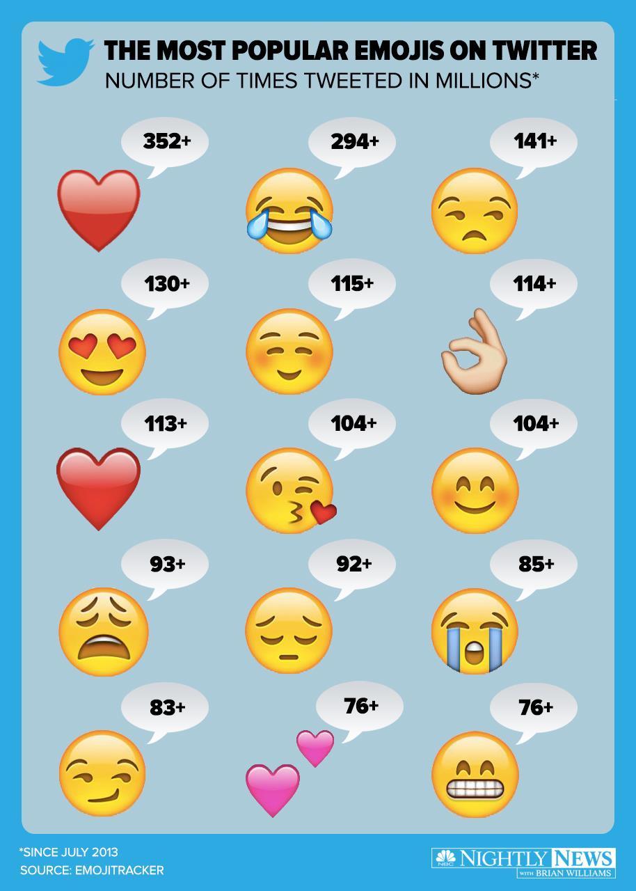 Mean Quotes With Emojis. QuotesGram