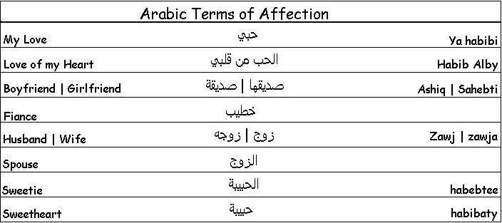 Love Quotes In Arabic Quotesgram