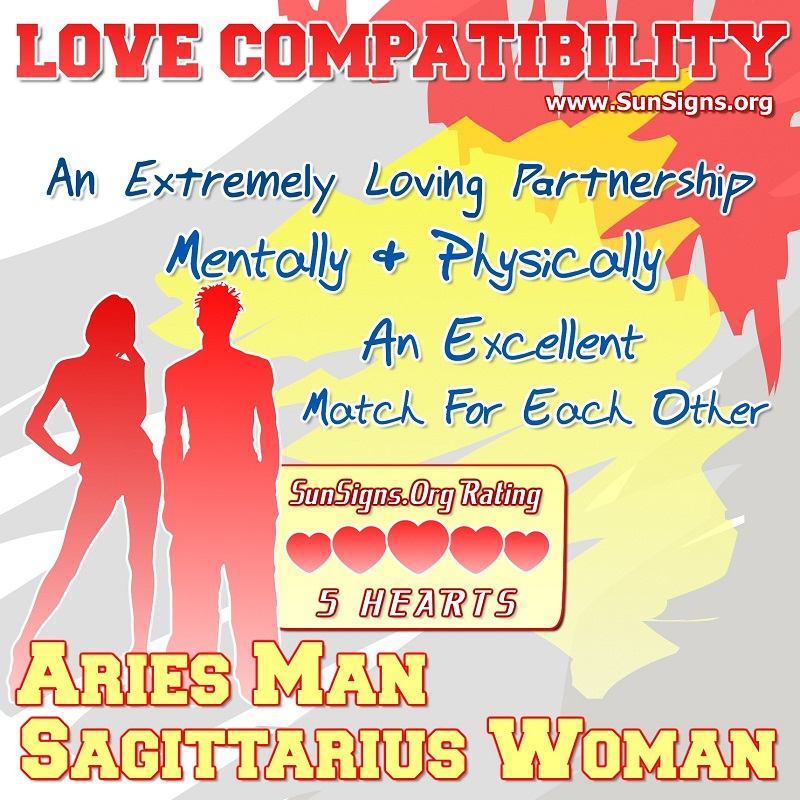 aries girl and pisces boy relationship quotes