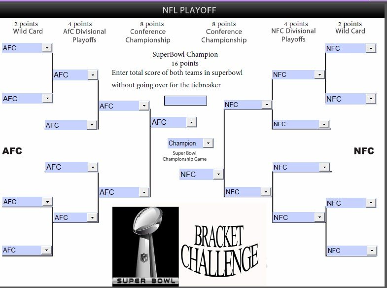 years afc divisional playoff - 785×584