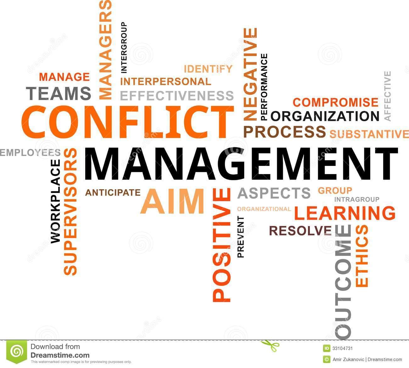 Conflict Management - Understanding conflict & how to prevent it
