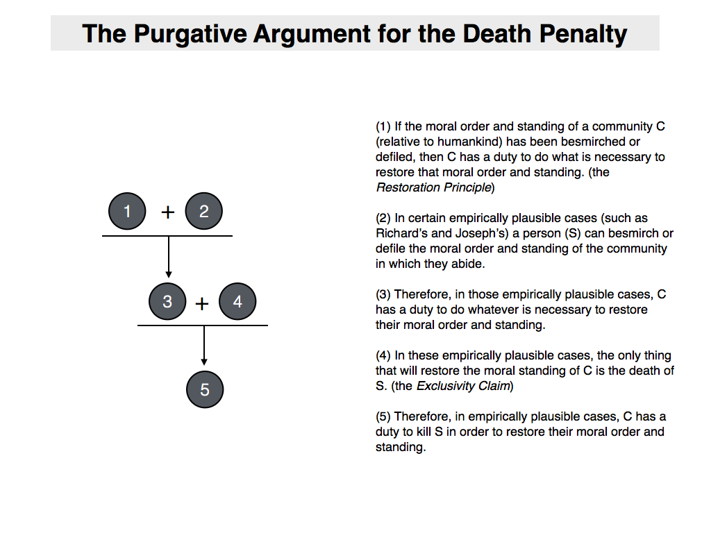 death penalty argumentive essay This assignment instructed students to write a persuasive essay which argues for a specific viewpoint or a specific action to be taken on a societal issue i argued for a specific stance to.