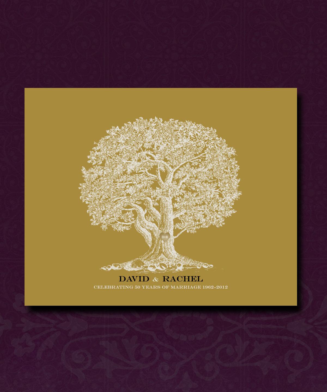 50th Wedding Anniversary Poems Religious