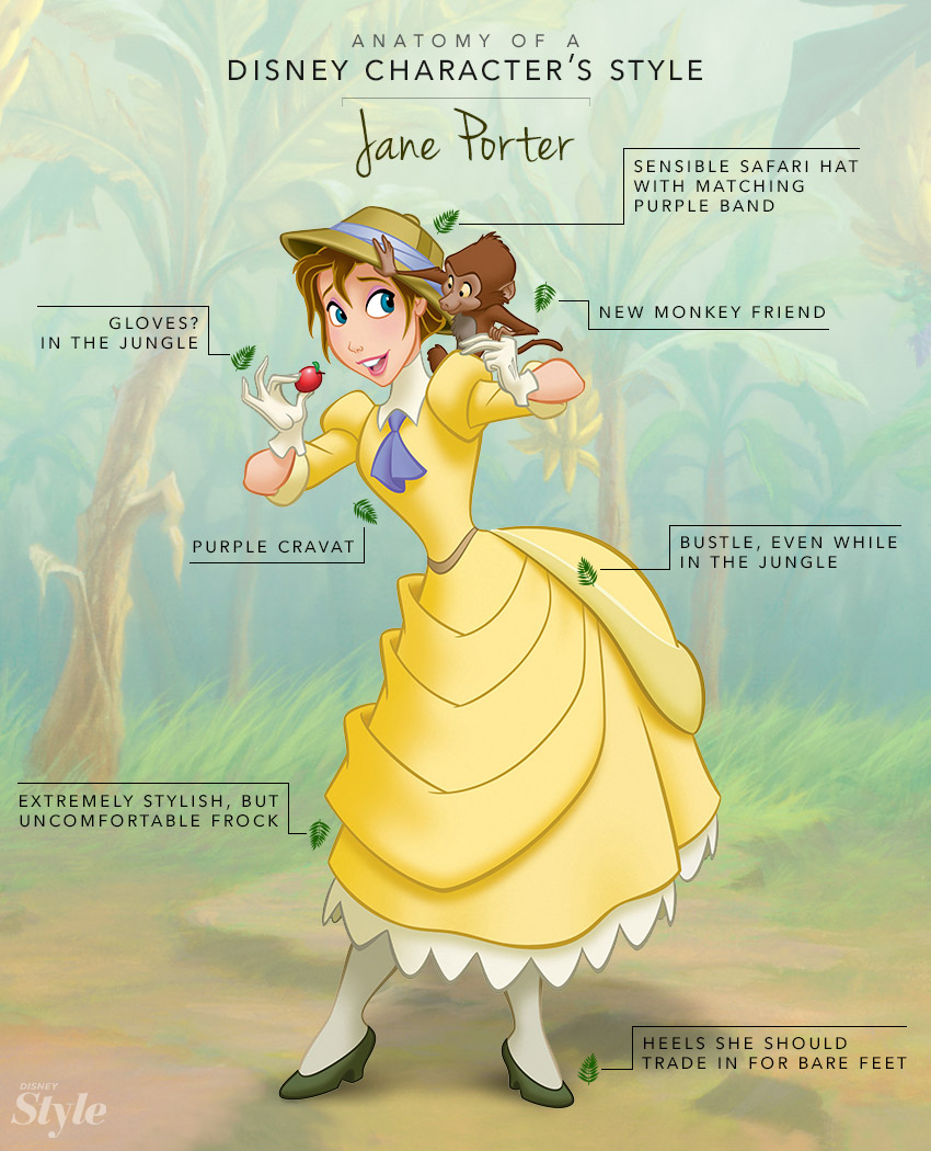 The Jungle Quotes About Working Conditions: Jane Porter Quotes. QuotesGram