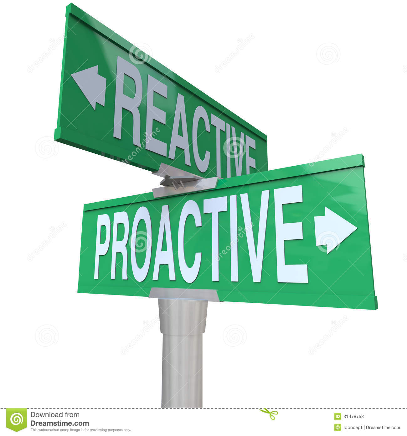 reactive vs proactive Proactive - anticipating events such as problems, markets, trends, and consumer demands and planning ahead for them reactive - reacting to events when they occur with little to no.