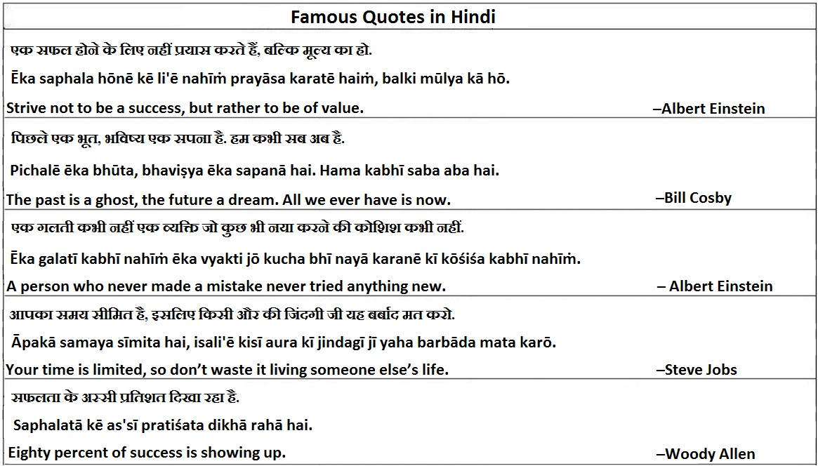 Hard Life Quotes In Hindi: Famous Quotes In Hindi. QuotesGram