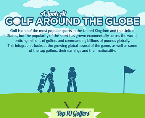 Funny Golf Quotes For Women Quotesgram