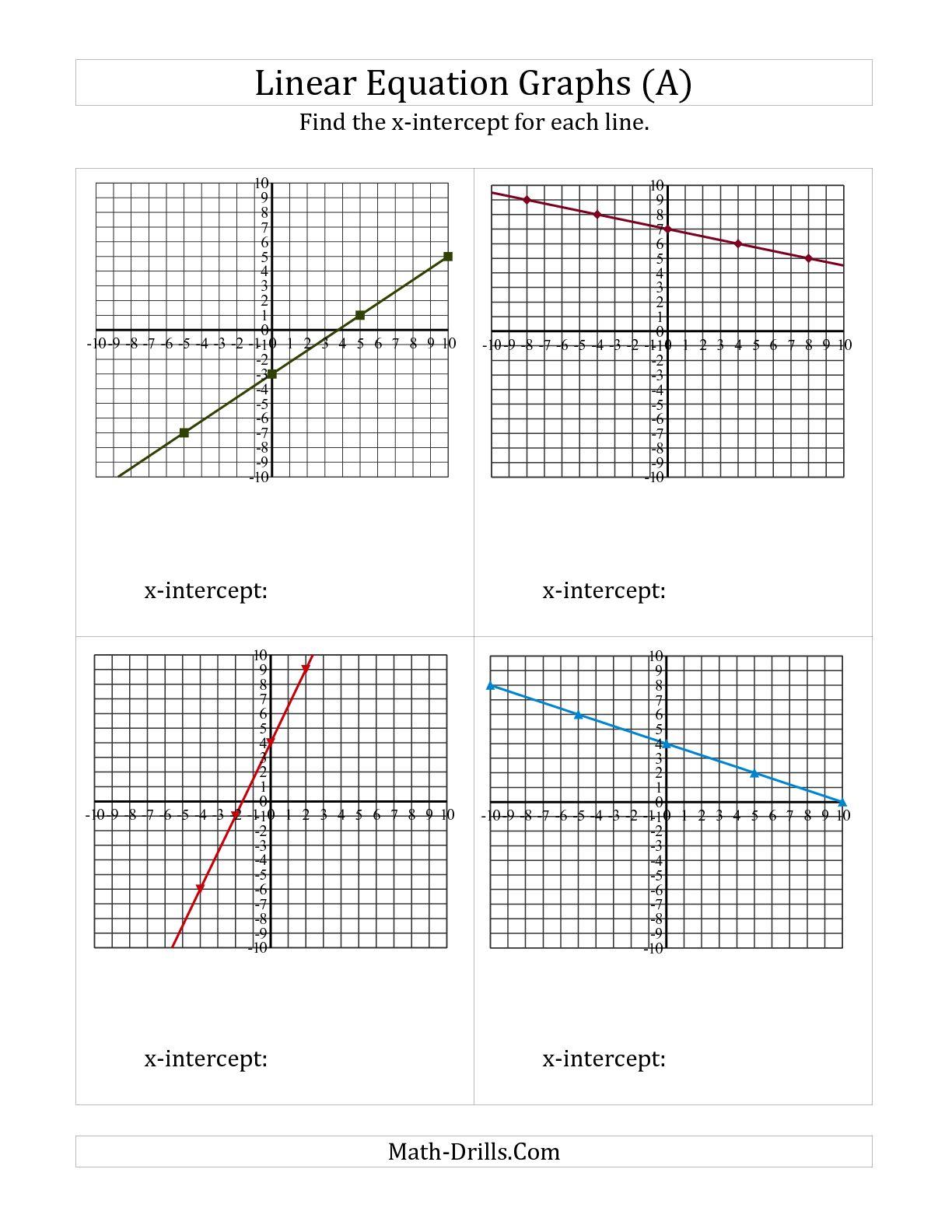 Uncategorized Slope From A Graph Worksheet slope math worksheets discriminant worksheet pdf with answer key interpreting linear equation graphs talkchannels worksheets
