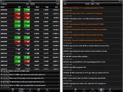 Live forex quotes currency