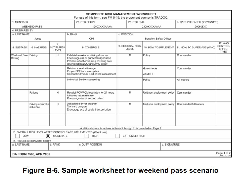 Land Navigation Crm Worksheet Example land navigation crm – Crm Worksheet