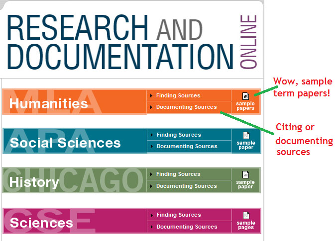 it research essays Great topic ideas for science essays, links to articles to begin your research, writing tips, and step-by-step instructions for writing your paper.