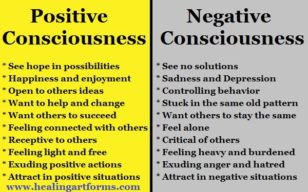 positive conflict vs negative conflict I thought all conflicts were bad things (negative), and should be managed and the project manager should ensure, through his conflict management skills, that conflicts will not re-occur just recently i read the term positive conflict.