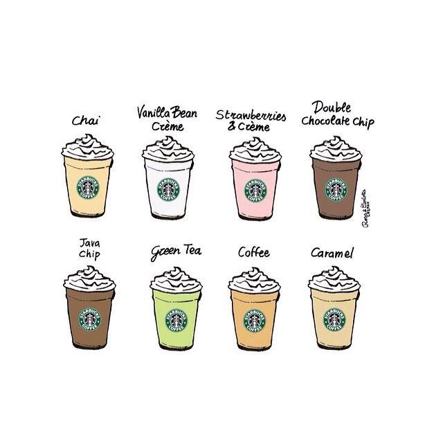 Funny Starbucks Quotes Quotesgram
