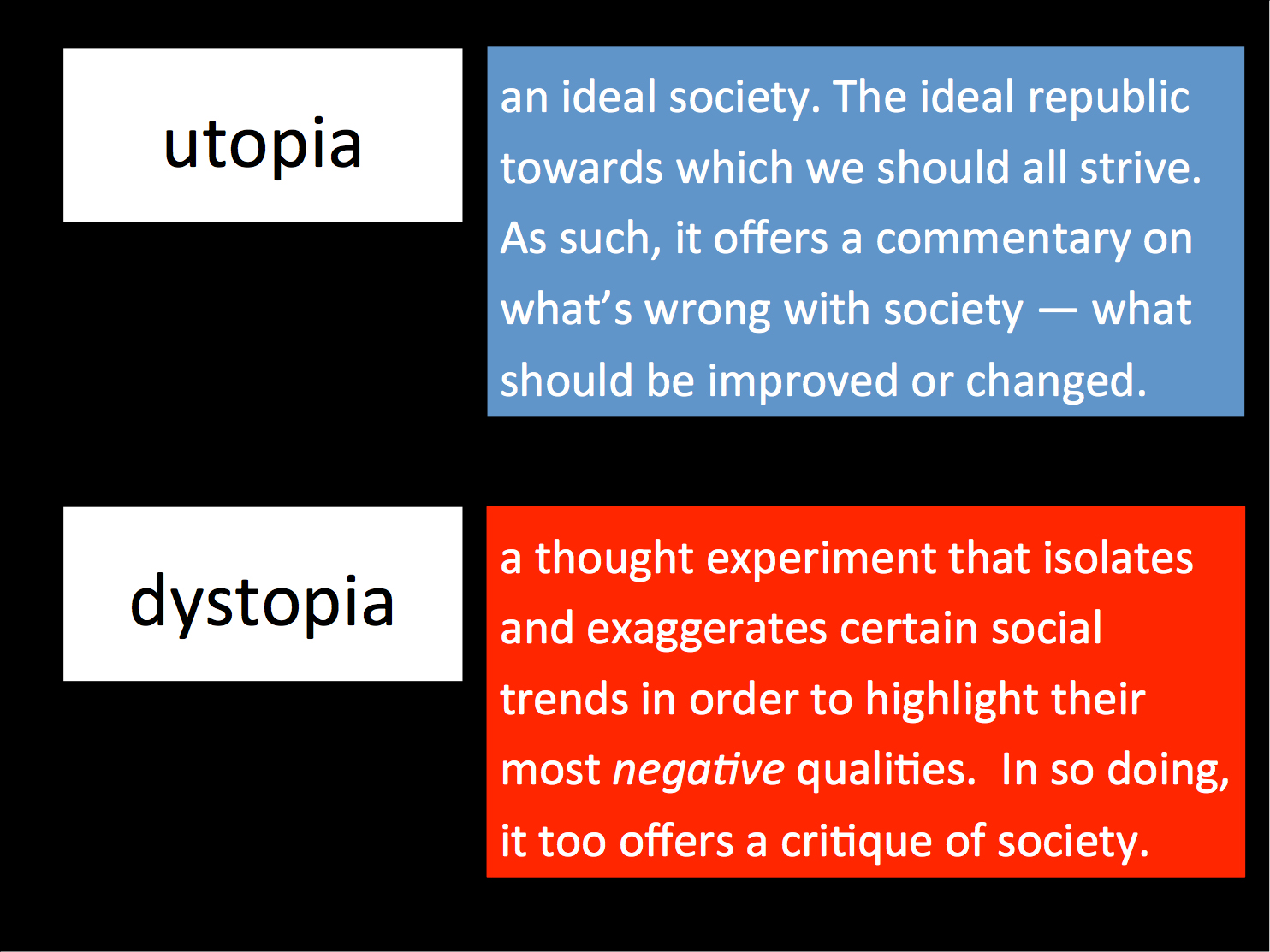 utopia ideal society my definition utopian society and wou A utopia is a nearly perfect or ideal society or the original definition of utopia thus was even in this utopian society there are less-than-ideal.