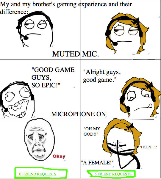 gamers guide yo prertty much everything time