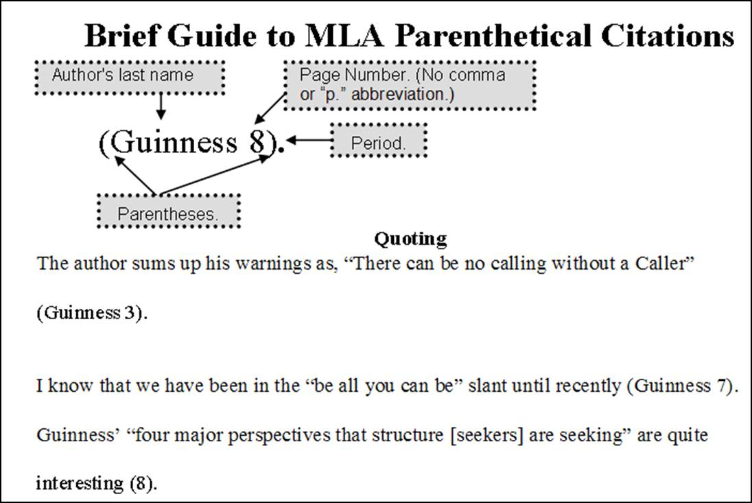Mla Referencing Essay In Book  Brief Guide to Parenthetical Citations pic